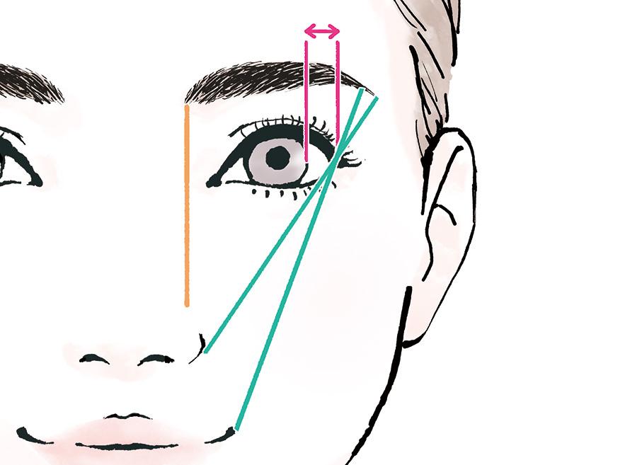 まずは 『 眉頭 ・ 眉山 ・ 眉尻 』 の 基本位置